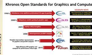 Khronos expands scope of 3D open standards ecosystem