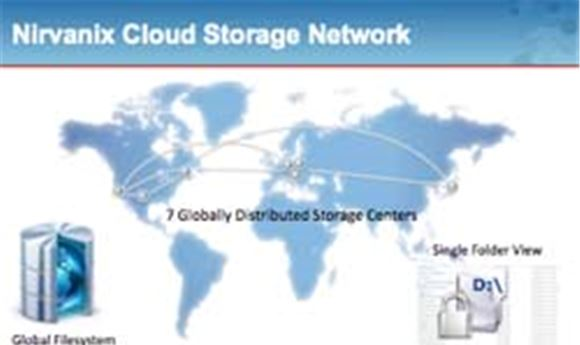 Nirvanix promo offers free cloud storage