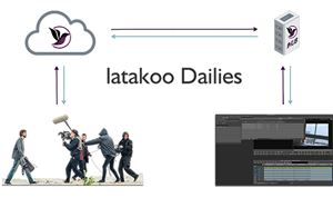 Latakoo introduces 'Dailies' cloud solution